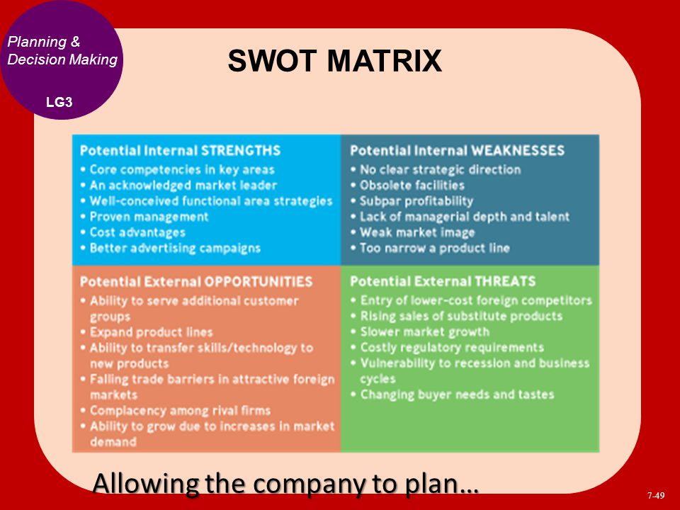 SWOT MATRIX LG3 Planning & Decision Making 7-49 Allowing the company to plan…