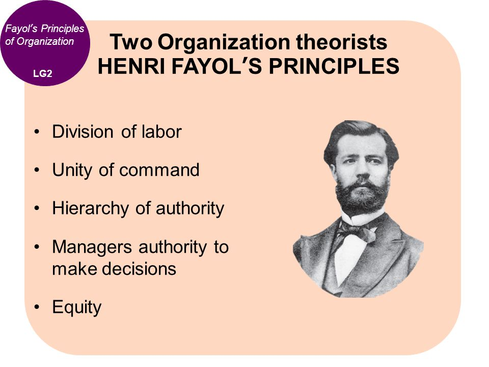 Division of labor Unity of command Hierarchy of authority Managers authority to make decisions Equity Two Organization theorists HENRI FAYOL'S PRINCIP