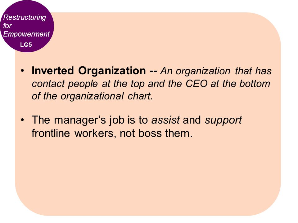 Restructuring for Empowerment Inverted Organization -- An organization that has contact people at the top and the CEO at the bottom of the organizatio