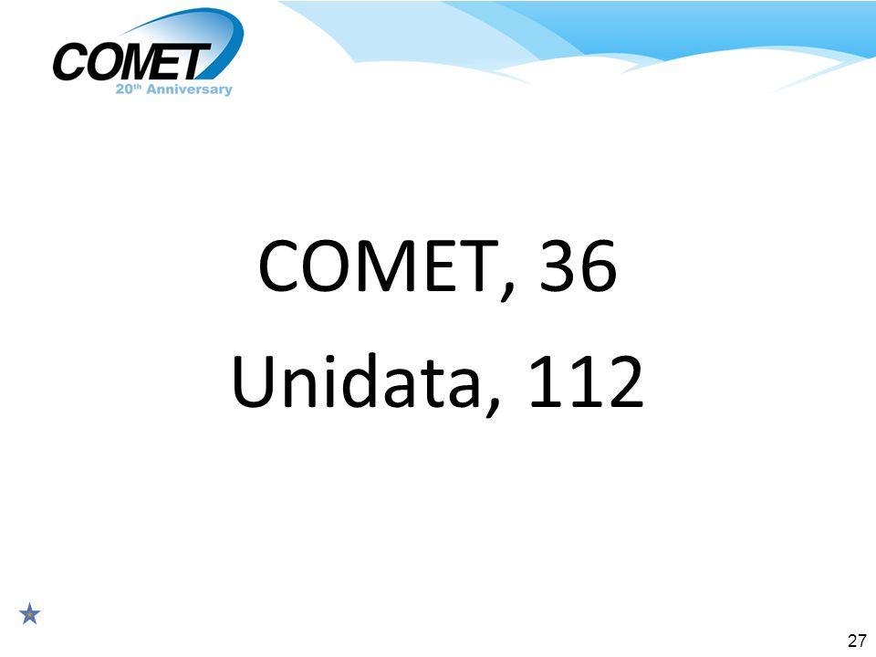 COMET, 36 Unidata, 112 27