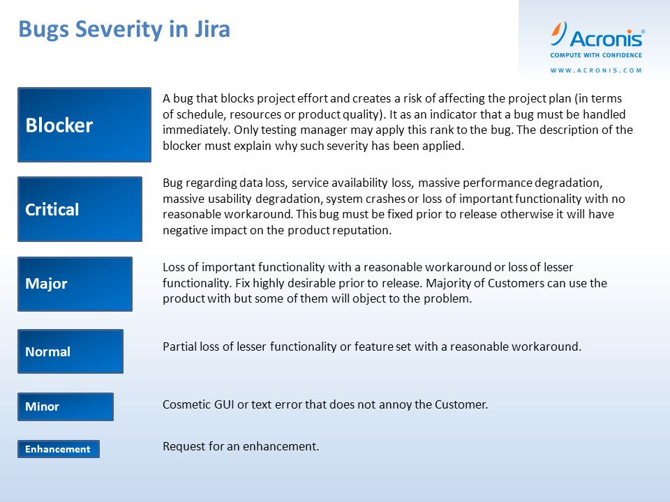 Bugs Severity in Jira Blocker Critical Major Normal Minor Enhancement A bug that blocks project effort and creates a risk of affecting the project plan (in terms of schedule, resources or product quality).