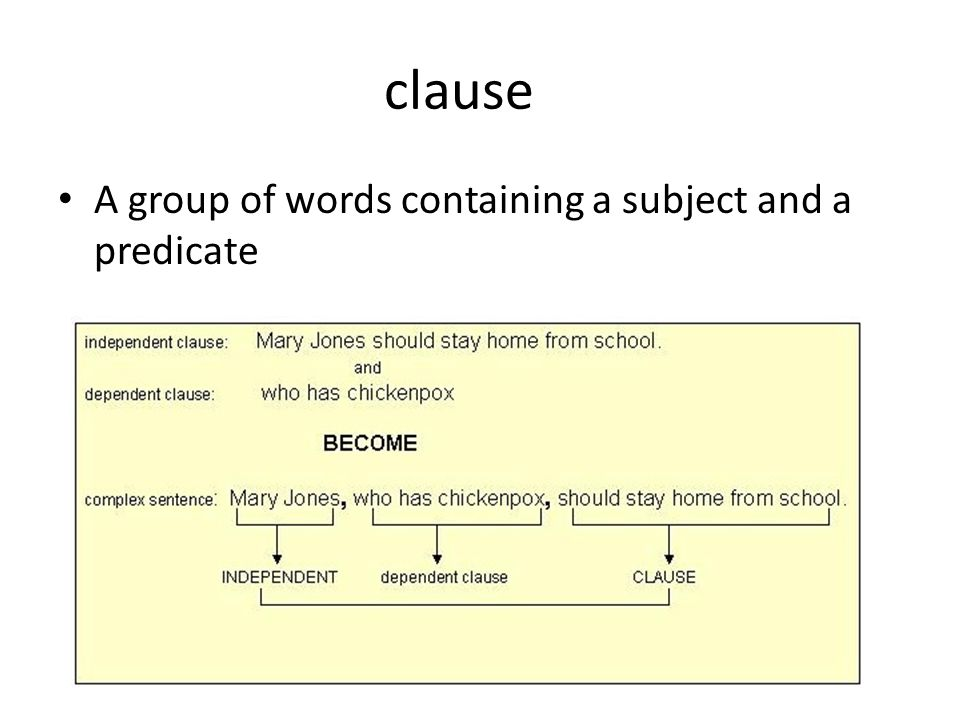 clause A group of words containing a subject and a predicate