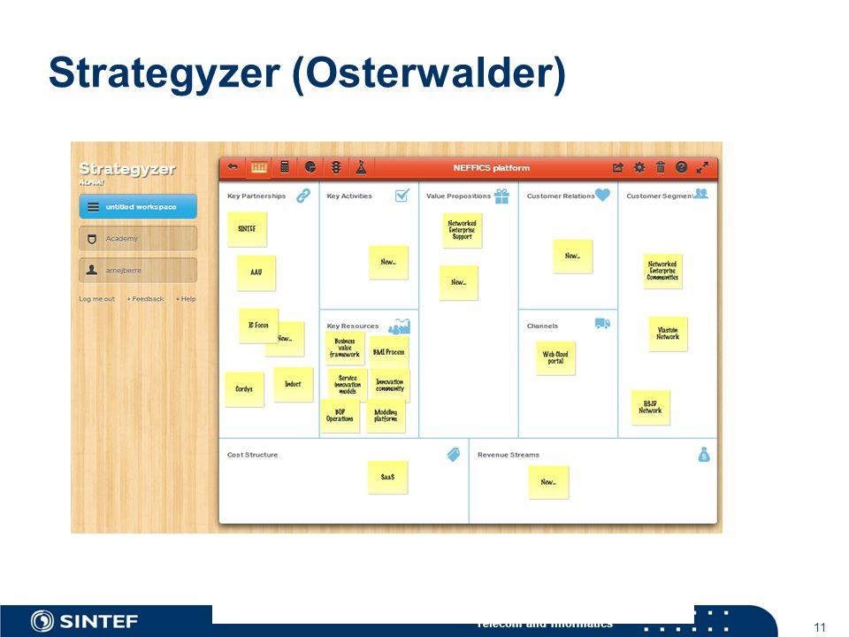 Telecom and Informatics Strategyzer (Osterwalder) 11