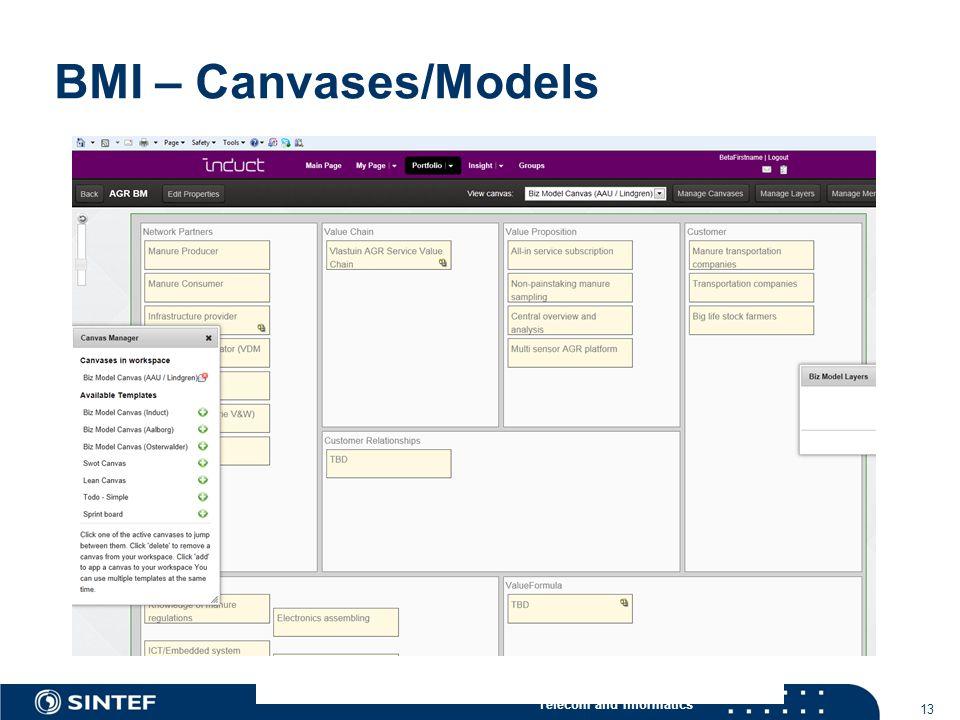 Telecom and Informatics BMI – Canvases/Models 13