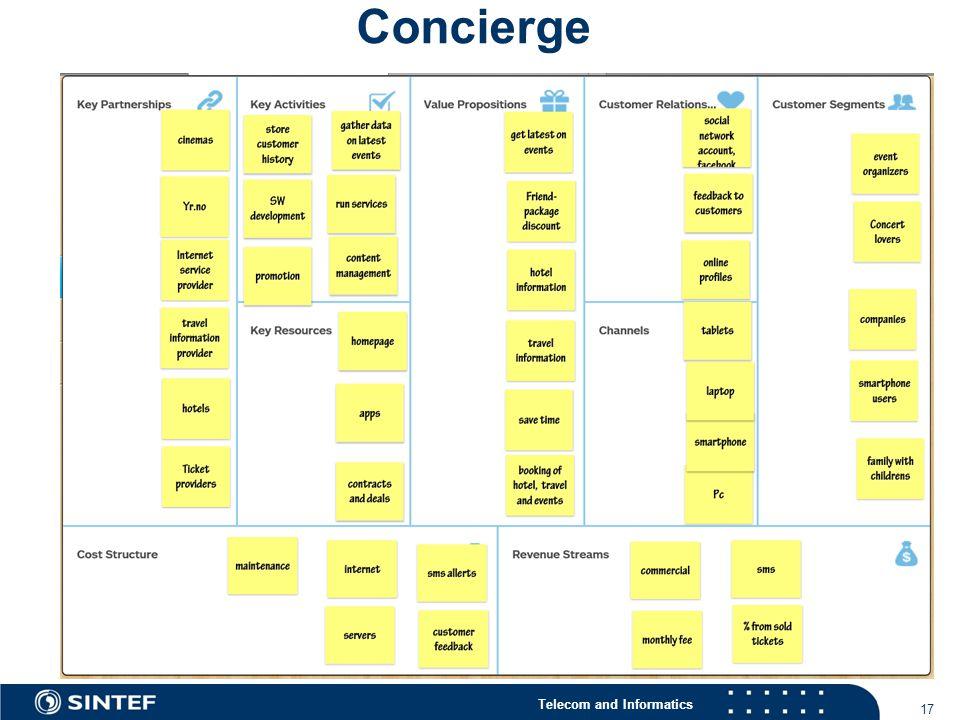 Telecom and Informatics Concierge 17