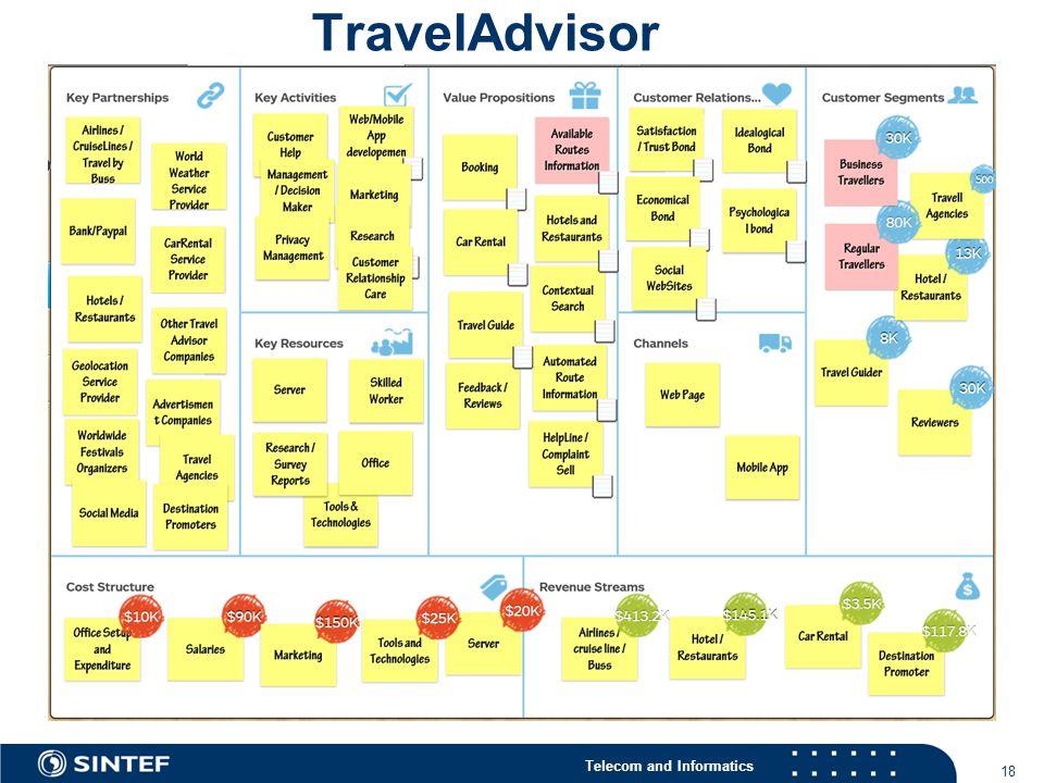 Telecom and Informatics TravelAdvisor 18