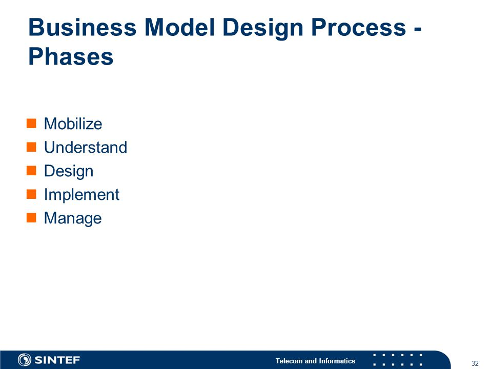 Telecom and Informatics Business Model Design Process - Phases Mobilize Understand Design Implement Manage 32
