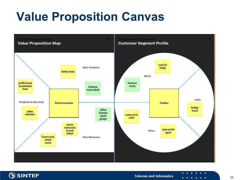 Telecom and Informatics Value Proposition Canvas 34