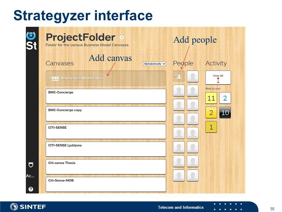 Telecom and Informatics Strategyzer interface 58 Add people Add canvas