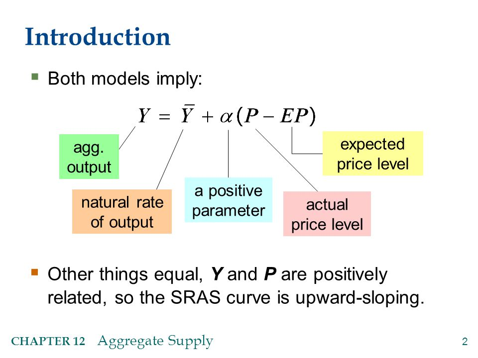 2 CHAPTER 12 Aggregate Supply Introduction  Both models imply: natural rate of output a positive parameter expected price level actual price level ag