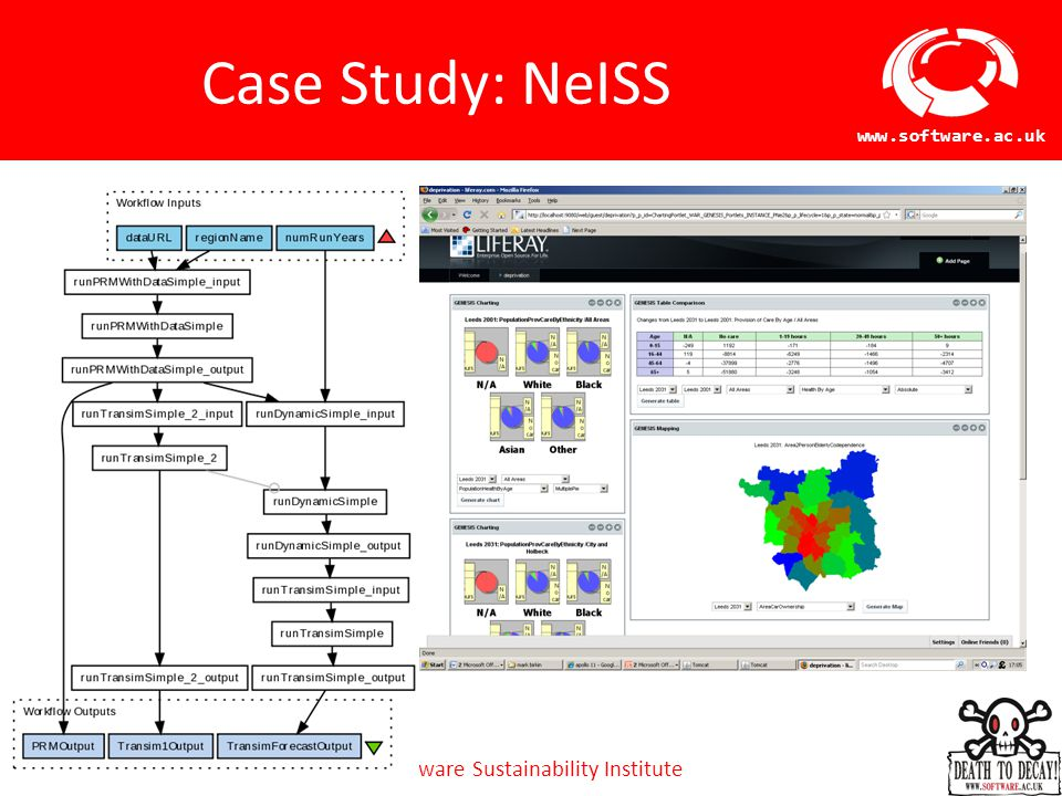 Software Sustainability Institute www.software.ac.uk Case Study: NeISS 16