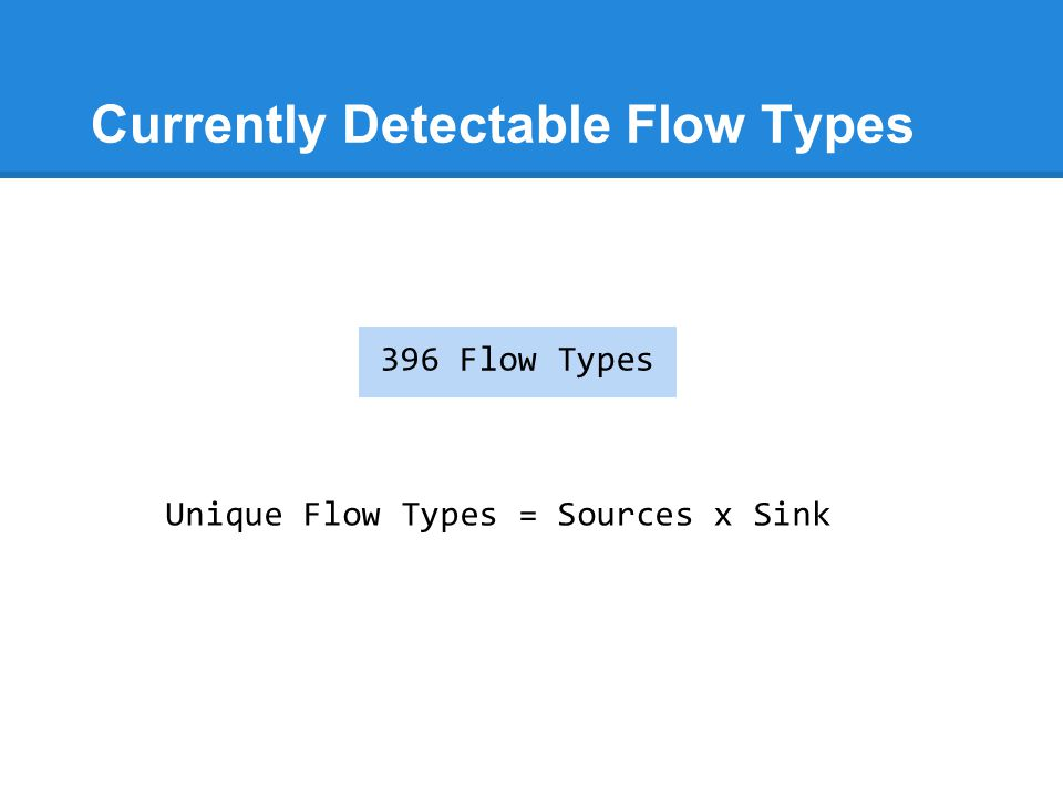 Currently Detectable Flow Types Unique Flow Types = Sources x Sink 396 Flow Types