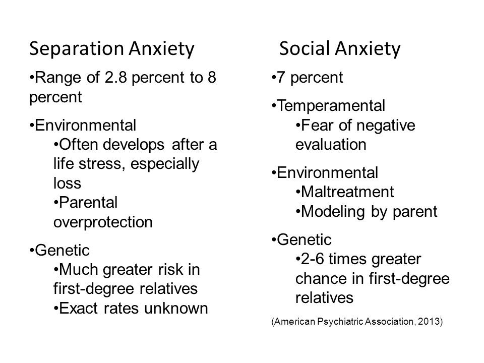 Separation Anxiety Range of 2.8 percent to 8 percent Environmental Often develops after a life stress, especially loss Parental overprotection Genetic Much greater risk in first-degree relatives Exact rates unknown Social Anxiety 7 percent Temperamental Fear of negative evaluation Environmental Maltreatment Modeling by parent Genetic 2-6 times greater chance in first-degree relatives (American Psychiatric Association, 2013)