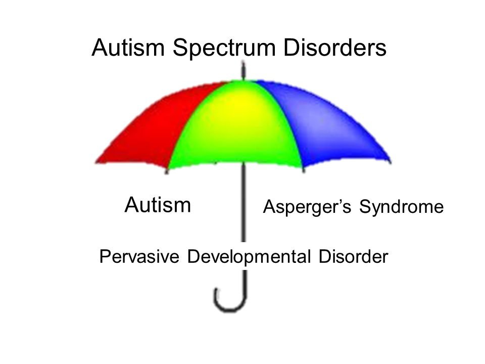 Autism Spectrum Disorders Autism Asperger's Syndrome Pervasive Developmental Disorder