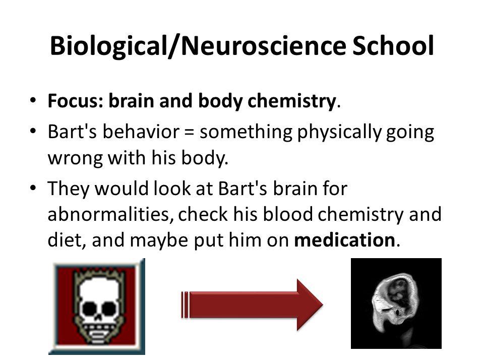 Biological/Neuroscience School Focus: brain and body chemistry.