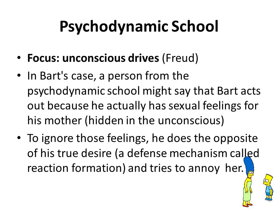 Psychodynamic School Focus: unconscious drives (Freud) In Bart s case, a person from the psychodynamic school might say that Bart acts out because he actually has sexual feelings for his mother (hidden in the unconscious) To ignore those feelings, he does the opposite of his true desire (a defense mechanism called reaction formation) and tries to annoy her.