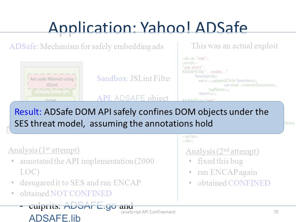 Application: Yahoo! ADSafe JavaScript API Confinement70 Analysis (1 st attempt) annotated the API implementation (2000 LOC) desugared it to SES and ra