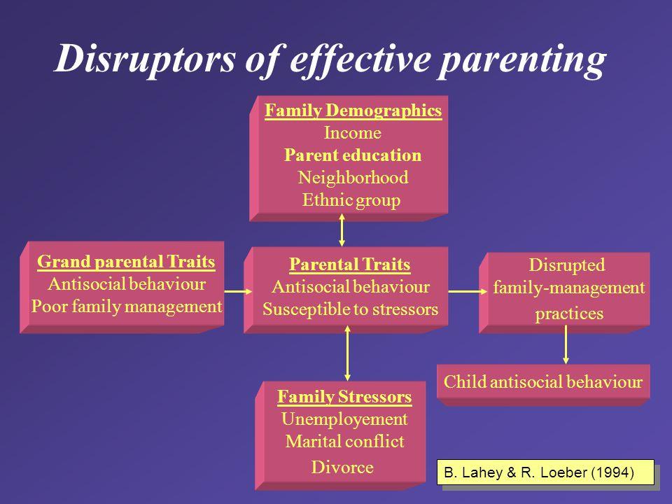 Disruptors of effective parenting Grand parental Traits Antisocial behaviour Poor family management Family Demographics Income Parent education Neighb