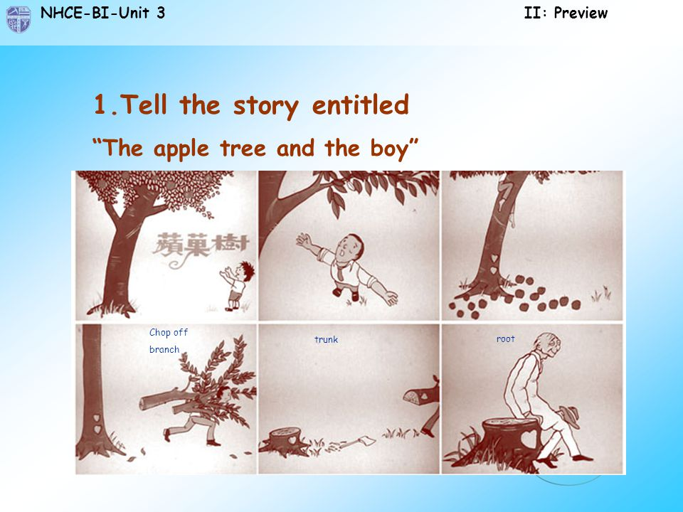 NHCE-BI-Unit 3 II: Preview MENU Chop off branch trunk root 1.Tell the story entitled The apple tree and the boy