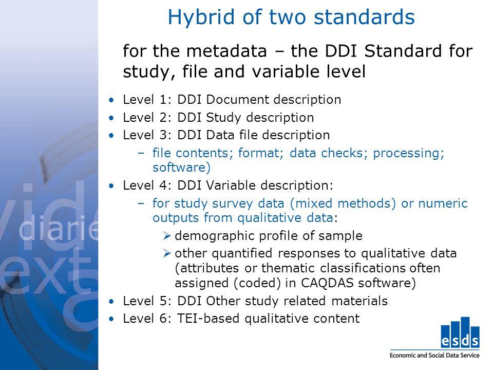 DDI mark-up of metadata |----2.0 stdyDscr+ (ATT == ID, xml-lang, source, access) | |----2.1 citation+ (ATT == ID, xml-lang, source, MARCURI) | | |----2.1.1 titlStmt (ATT == ID, xml-lang, source) | | | |----2.1.1.1 titl (ATT == ID, xml-lang, source) Study Name | | | |----2.1.1.2 subTitl* (ATT == ID, xml-lang, source) … | | |----2.1.4 distStmt.
