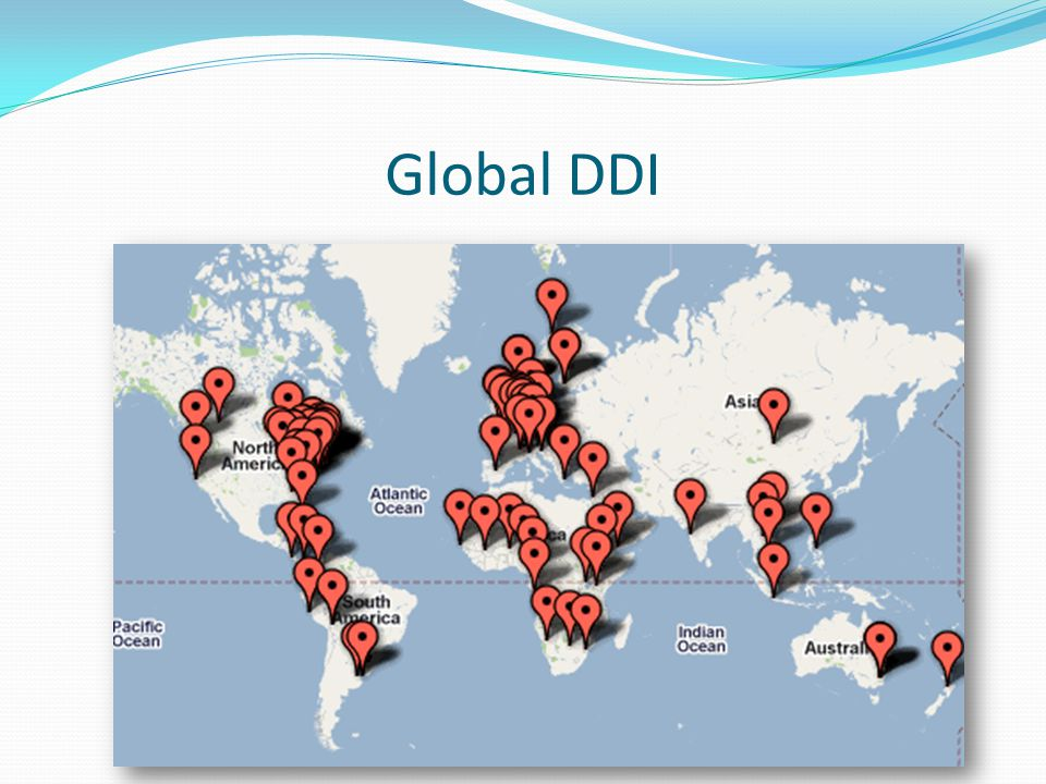 Global DDI