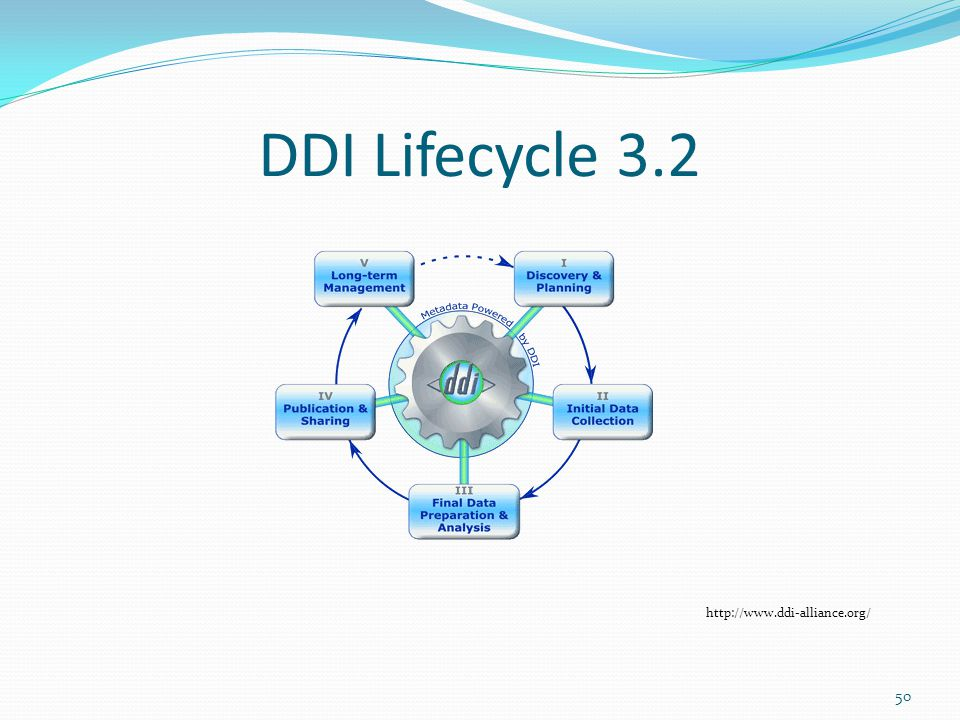 DDI Lifecycle 3.2 http://www.ddi-alliance.org/ 50