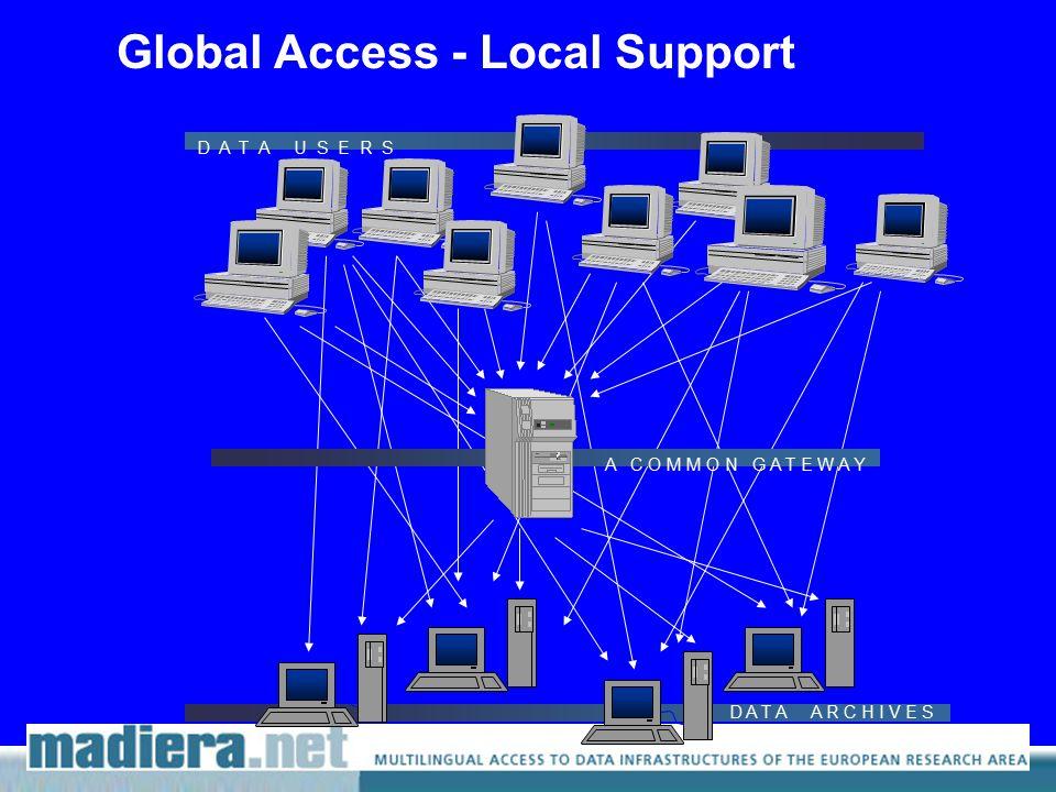 A C O M M O N G A T E W A Y D A T A A R C H I V E S D A T A U S E R S Global Access - Local Support