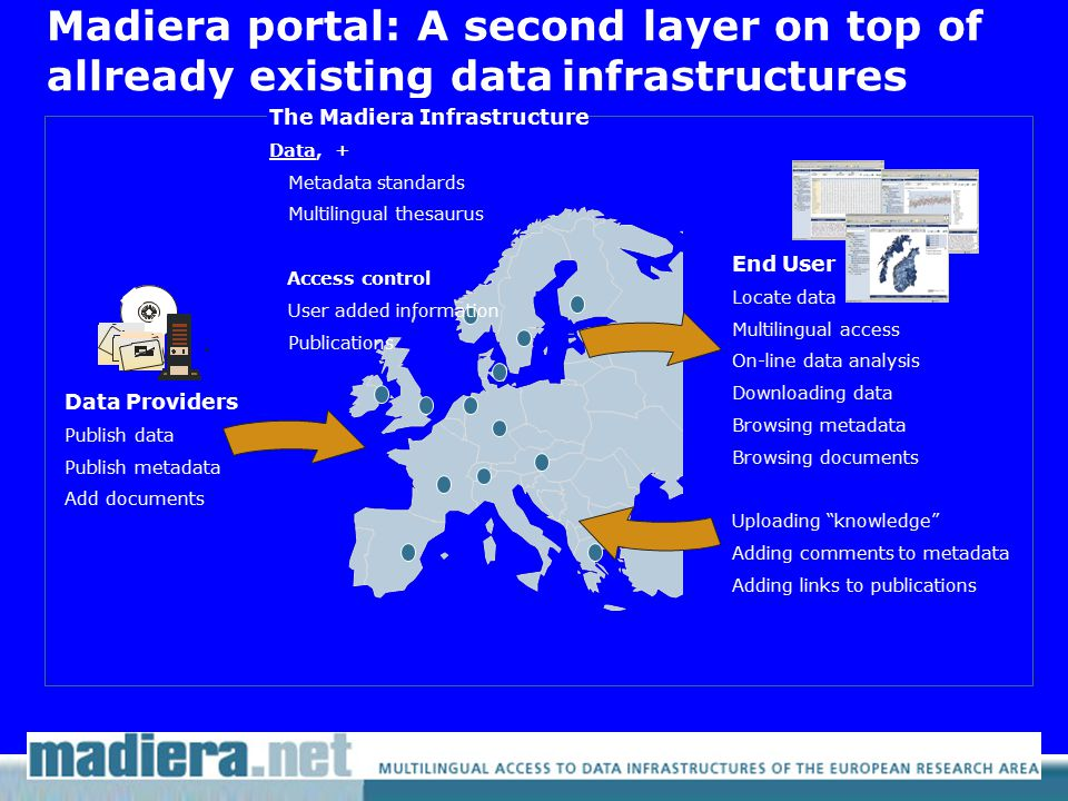Madiera portal: A second layer on top of allready existing data infrastructures Data Providers Publish data Publish metadata Add documents End User Locate data Multilingual access On-line data analysis Downloading data Browsing metadata Browsing documents Uploading knowledge Adding comments to metadata Adding links to publications The Madiera Infrastructure Data, + Metadata standards Multilingual thesaurus Access control User added information Publications
