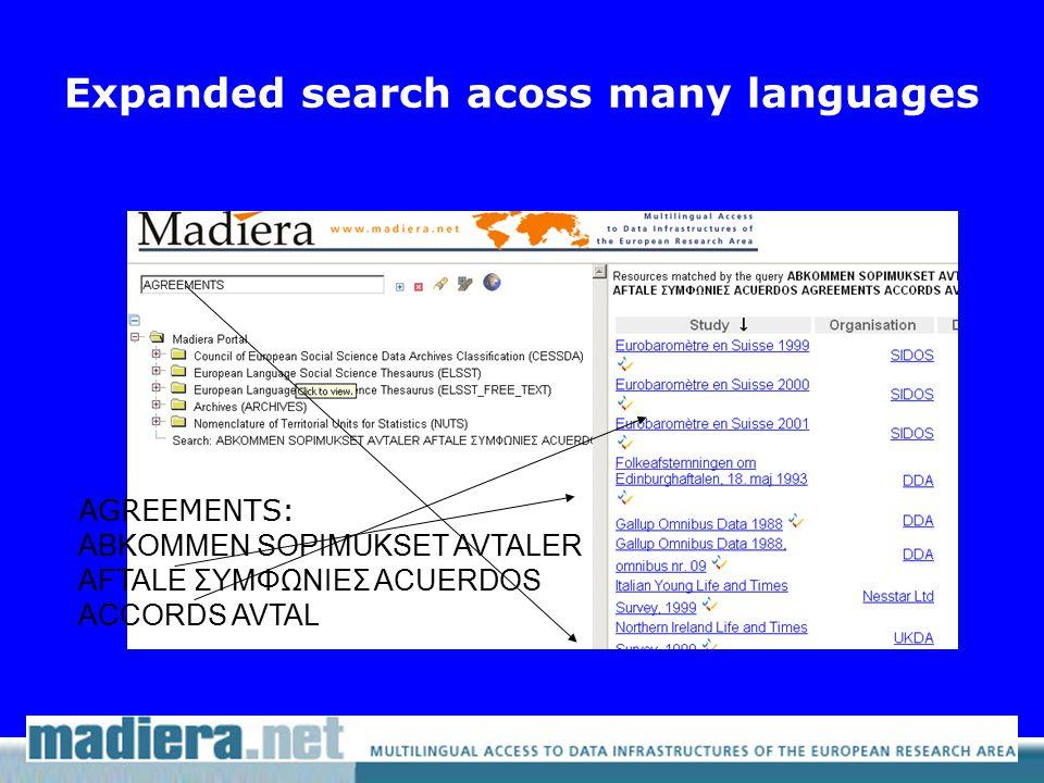Expanded search acoss many languages AGREEMENTS: ABKOMMEN SOPIMUKSET AVTALER AFTALE ΣΥΜΦΩΝΙΕΣ ACUERDOS ACCORDS AVTAL