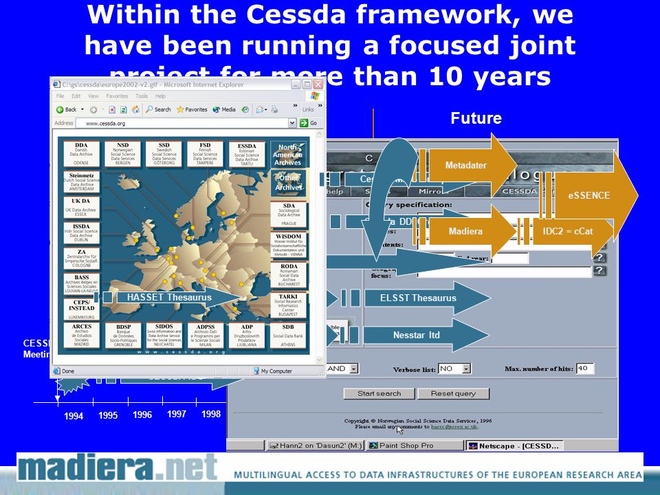 1994 1995 1996 1997 1998 1999 2000 2001 2002 2003 2004 2005 2006 2007 2008 2009 History Future Within the Cessda framework, we have been running a focused joint project for more than 10 years CESSDA Meeting 1994 CESSDA IDC NESSTAR project FASTER Nesstar ltd Limber DDI Cessda DDI Group MadieraIDC2 = cCat Cessda MMG Group Metadater ELSST Thesaurus eSSENCE HASSET Thesaurus