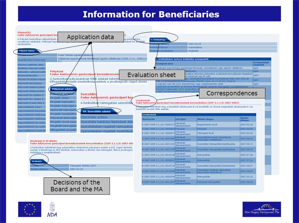 Structured FAQ Subtitle… Keywords Call for application Operational Programme Type of support Q&A blocks