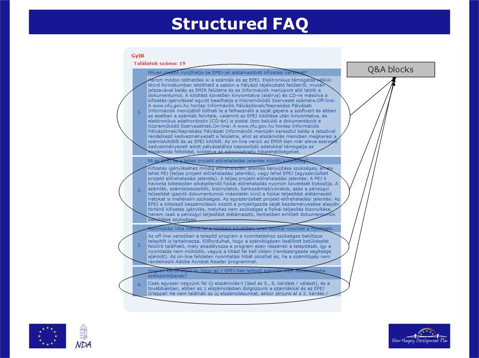 Sub-Homepages for Managing Authorities Subtitle… Vertical Menu Horizontal Menu Right block Header