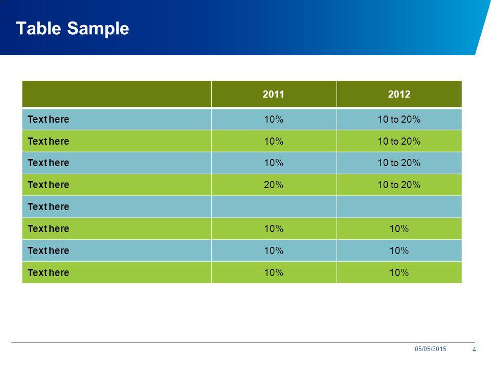 Table Sample 20112012 Text here10%10 to 20% Text here10%10 to 20% Text here10%10 to 20% Text here20%10 to 20% Text here 10% Text here10% Text here10% 4 05/05/2015