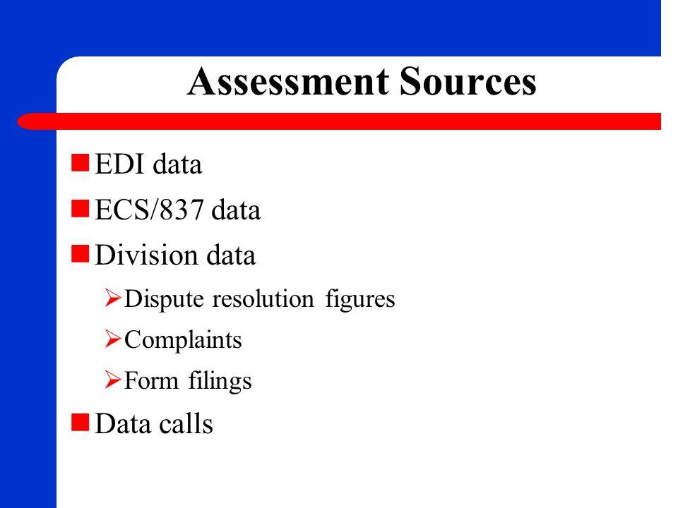 Assessment Sources EDI data ECS/837 data Division data  Dispute resolution figures  Complaints  Form filings Data calls