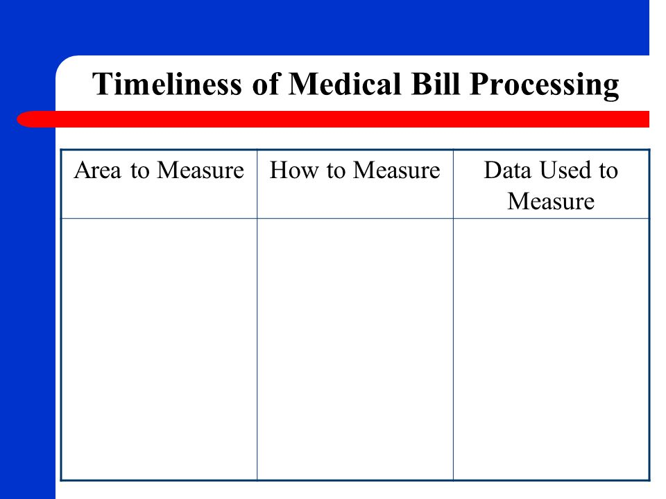 Timeliness of Medical Bill Processing Area to MeasureHow to MeasureData Used to Measure