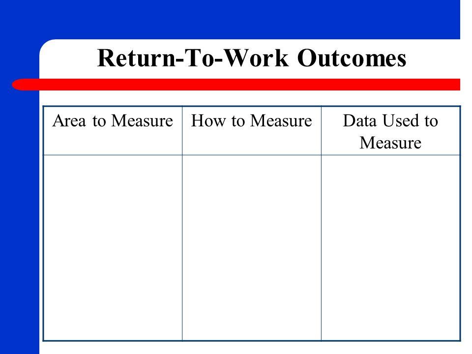 Return-To-Work Outcomes Area to MeasureHow to MeasureData Used to Measure