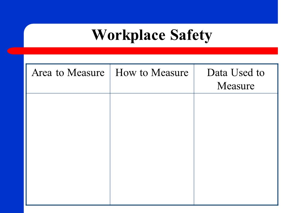 Workplace Safety Area to MeasureHow to MeasureData Used to Measure