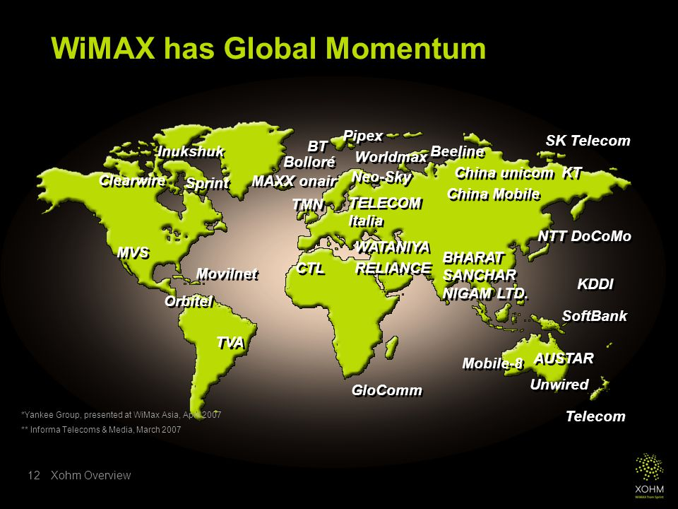 Xohm Overview12 WiMAX has Global Momentum *Yankee Group, presented at WiMax Asia, April 2007 ** Informa Telecoms & Media, March 2007 Sprint Inukshuk Orbitel SK Telecom Beeline MVS Movilnet TMN GloComm Neo-Sky Unwired AUSTAR CTL SoftBank NTT DoCoMo KDDI KT RELIANCE Mobile-8 China unicom Bolloré WATANIYA BT Pipex Telecom TVA TELECOM Italia Worldmax China Mobile BHARAT SANCHAR NIGAM LTD.