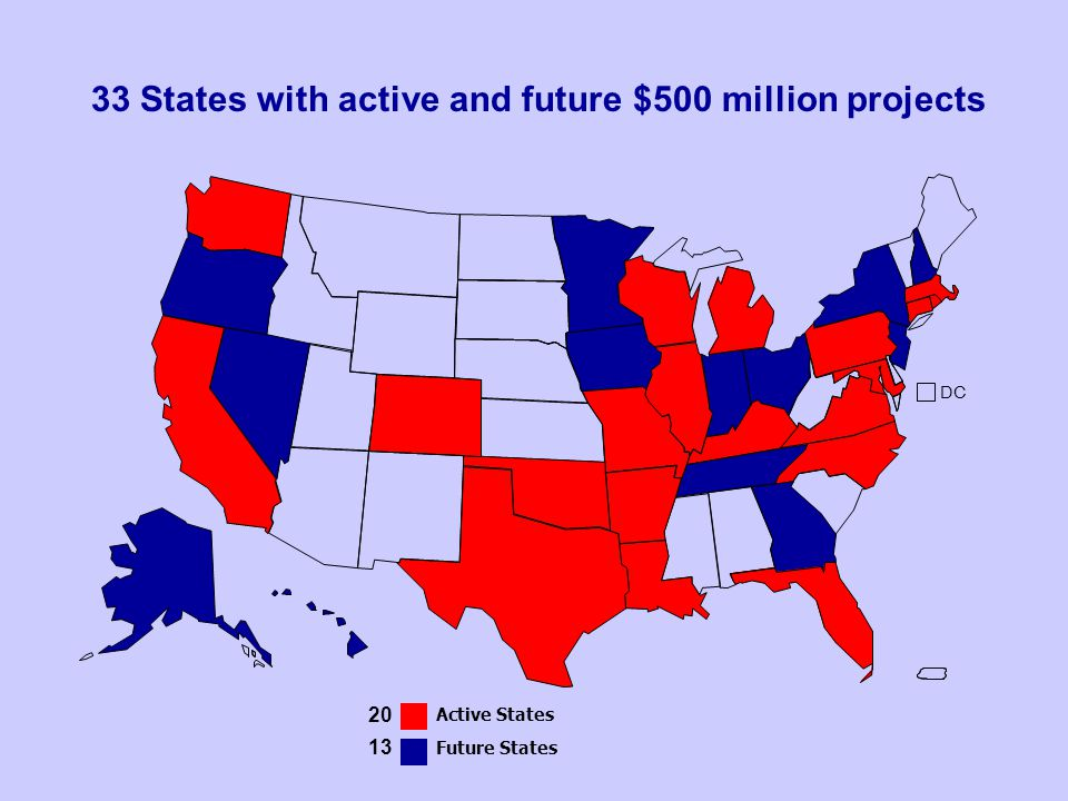33 States with active and future $500 million projects Active States Future States DC 20 13