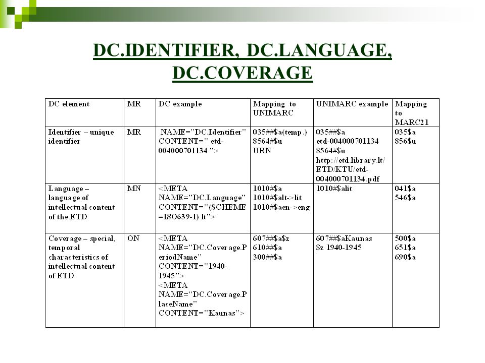 DC.IDENTIFIER, DC.LANGUAGE, DC.COVERAGE