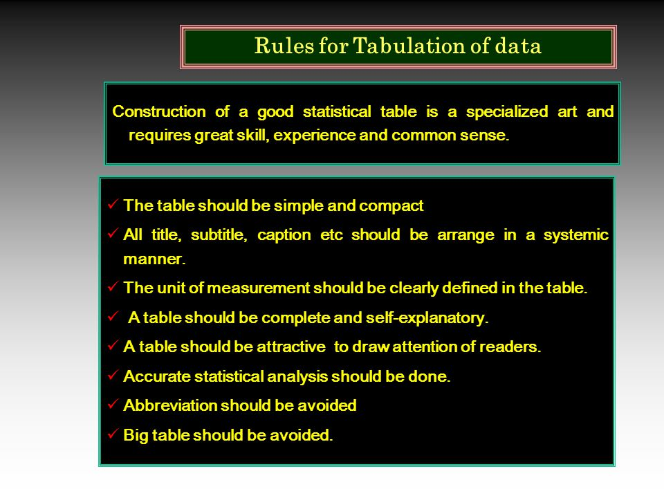Rules for Tabulation of data Construction of a good statistical table is a specialized art and requires great skill, experience and common sense. The