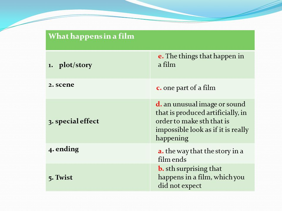 What happens in a film 1.plot/story 2. scene 3. special effect 4. ending 5. Twist e. The things that happen in a film c. one part of a film d. an unus