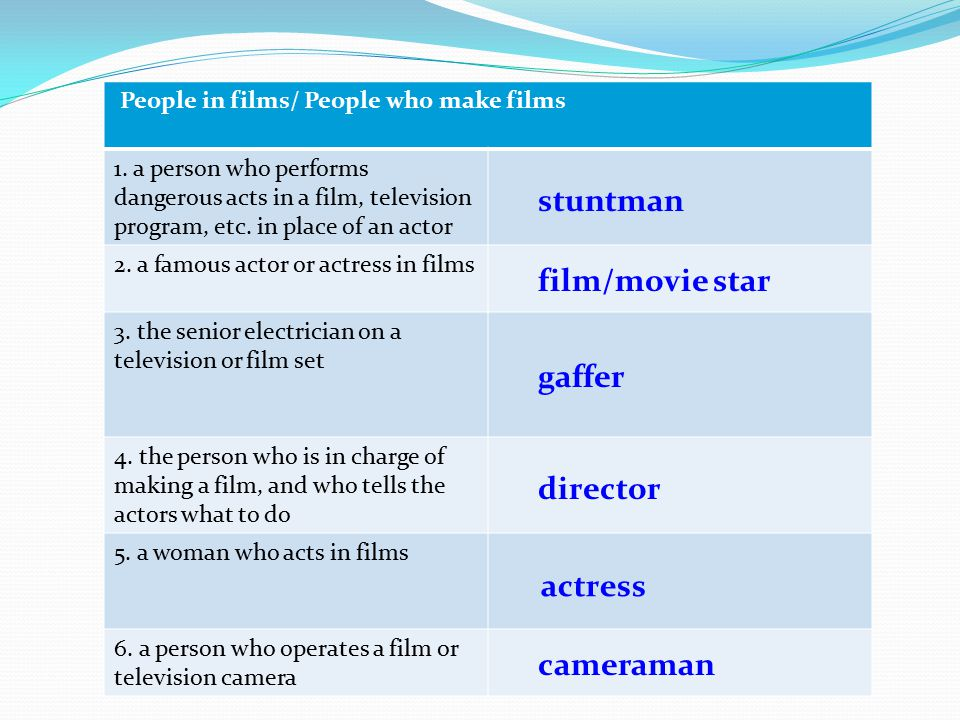 People in films/ People who make films 7.a man who acts in films 8.