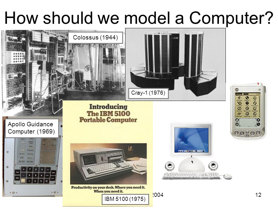 26 March 2004CS 200 Spring 200412 How should we model a Computer.