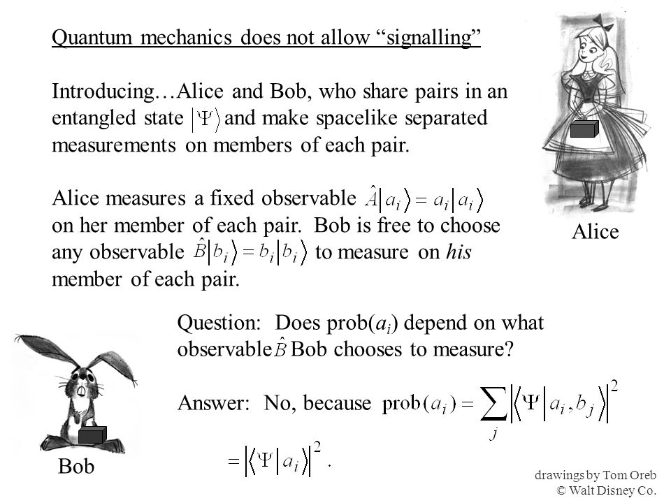Quantum mechanics does not allow signalling Introducing…Alice and Bob, who share pairs in an entangled state and make spacelike separated measurements on members of each pair.