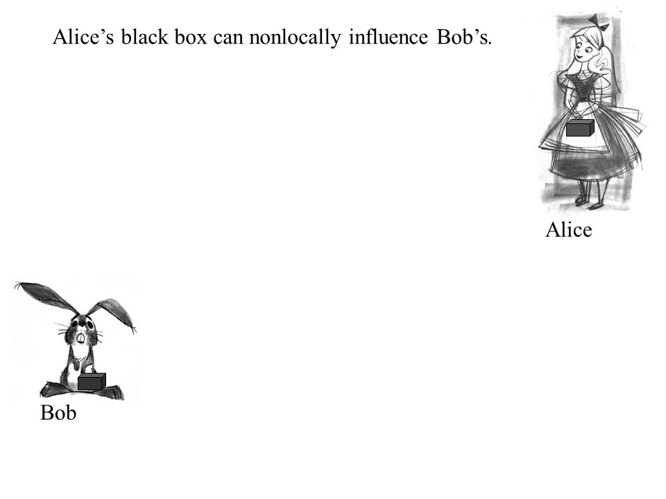 Alice Bob Alice's black box can nonlocally influence Bob's.