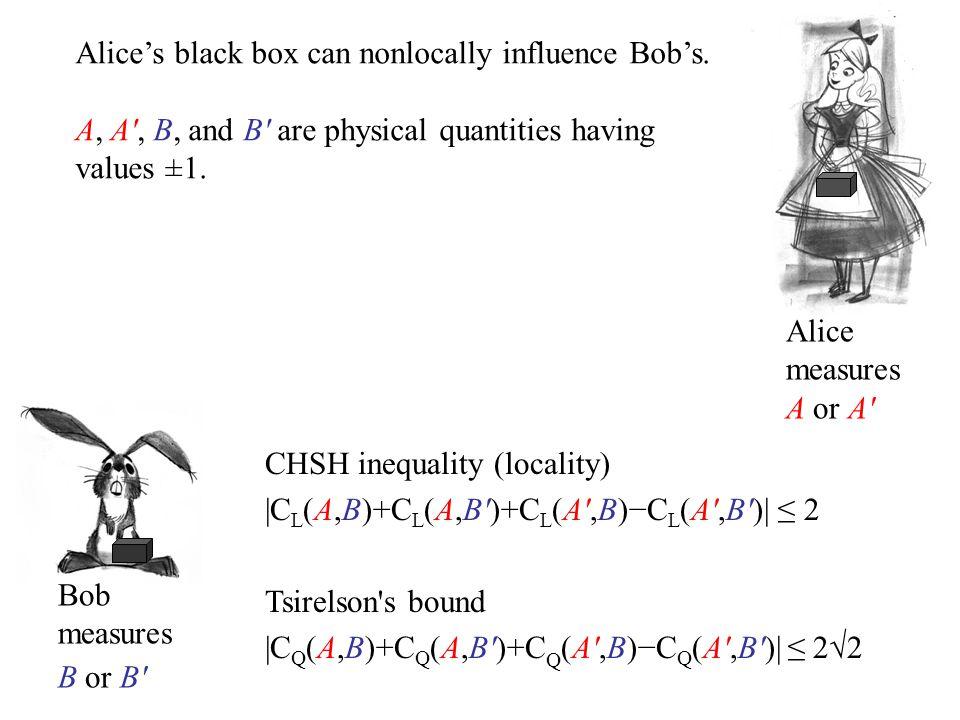 Alice measures A or A′ Bob measures B or B′ Alice's black box can nonlocally influence Bob's.