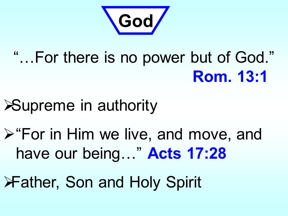 …For there is no power but of God. Rom.
