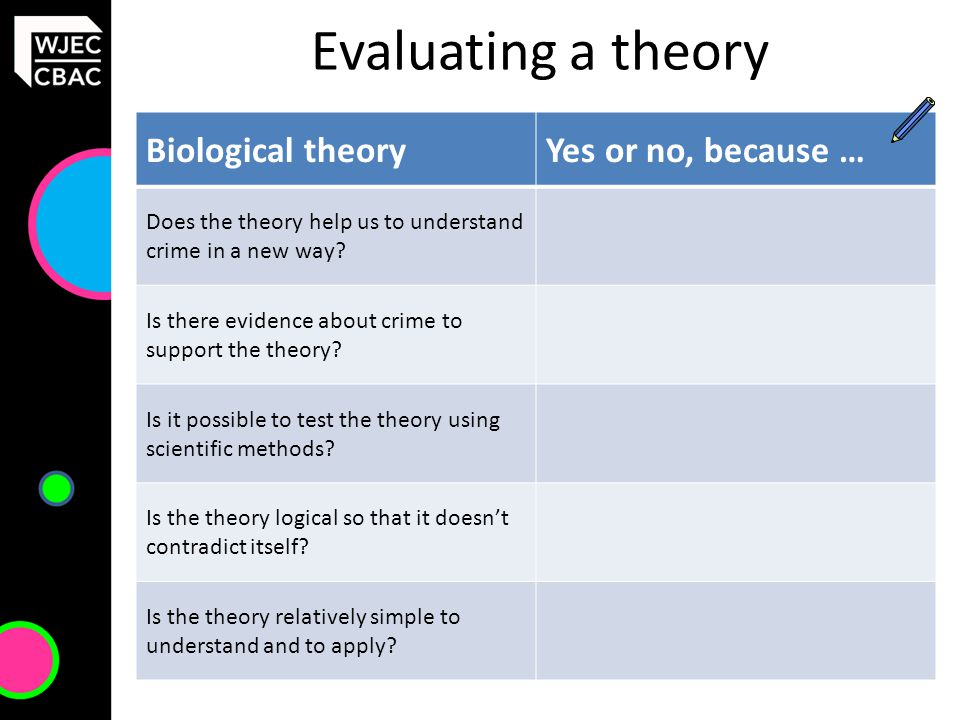 Evaluating a theory Biological theoryYes or no, because … Does the theory help us to understand crime in a new way.