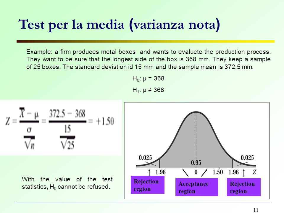 11 Test per la media ( varianza nota ) Example: a firm produces metal boxes and wants to evaluete the production process. They want to be sure that th